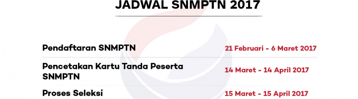 "Kuota SNMPTN Terus Dikurangi. Jalur ""Undangan"" Dinilai Kurang Efektif?"
