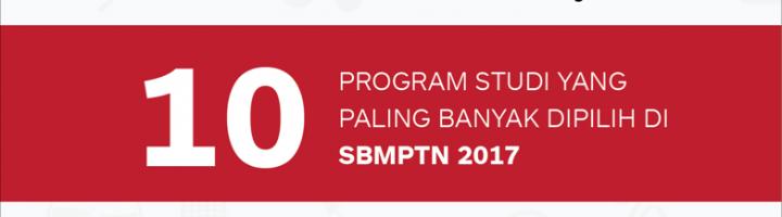 Bedah 10 Jurusan yang Paling Diminati di SBMPTN 2017