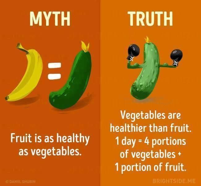 Tips Kesehatan 9 - Youthmanual