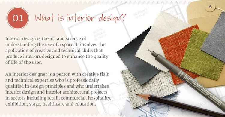 Desain Interior 1 - Youthmanual