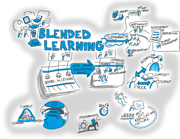 blended learning pintaria